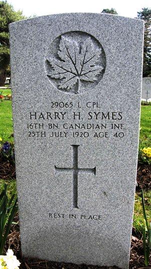 Harry Hayward Symes grave marker
